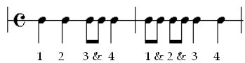 Musical rhythm notation of two bars Ethereal Multimedia Technology www.ethereal.ng